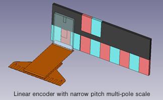 Parallel sensing-line type AMR sensor AMR sensor KOHDEN Co